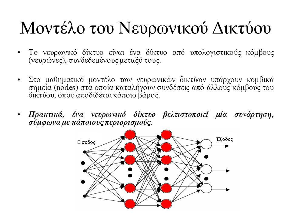 Μοντέλο του Νευρωνικού Δικτύου