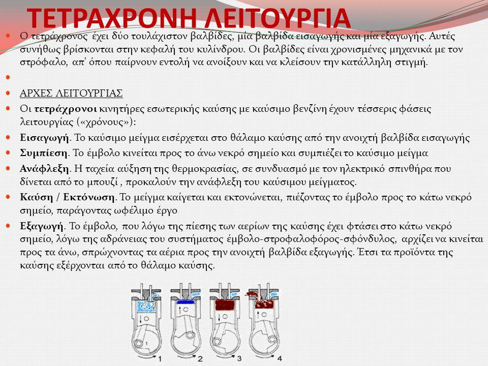 ΤΕΤΡΑΧΡΟΝΗ ΛΕΙΤΟΥΡΓΙΑ