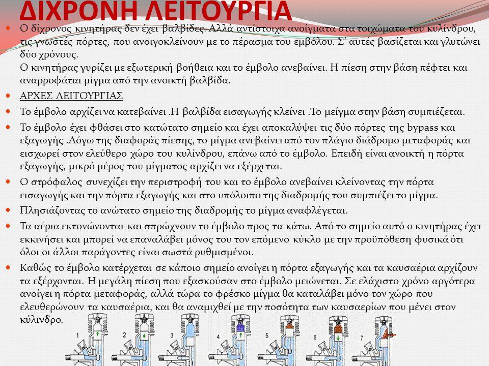 ΔΙΧΡΟΝΗ ΛΕΙΤΟΥΡΓΙΑ