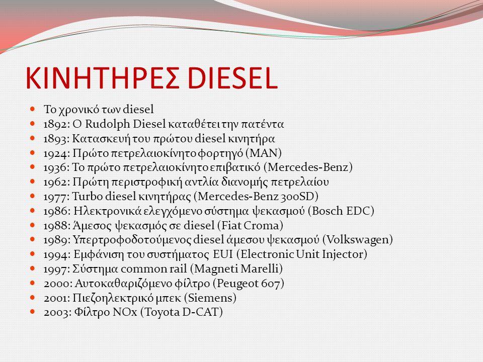 ΚΙΝΗΤΗΡΕΣ DIESEL Το χρονικό των diesel