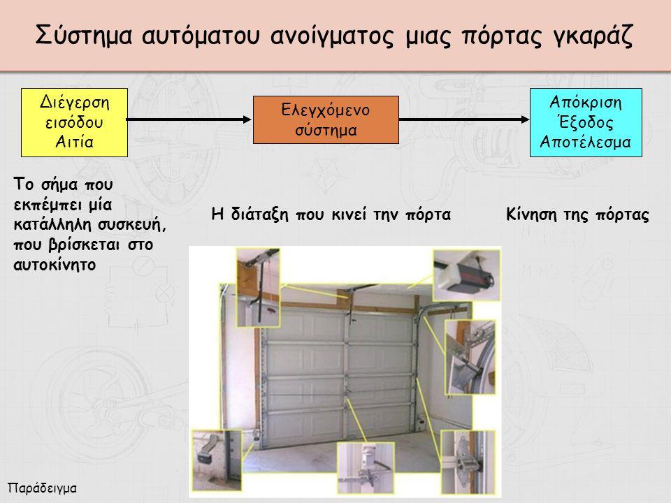 Σύστημα αυτόματου ανοίγματος μιας πόρτας γκαράζ