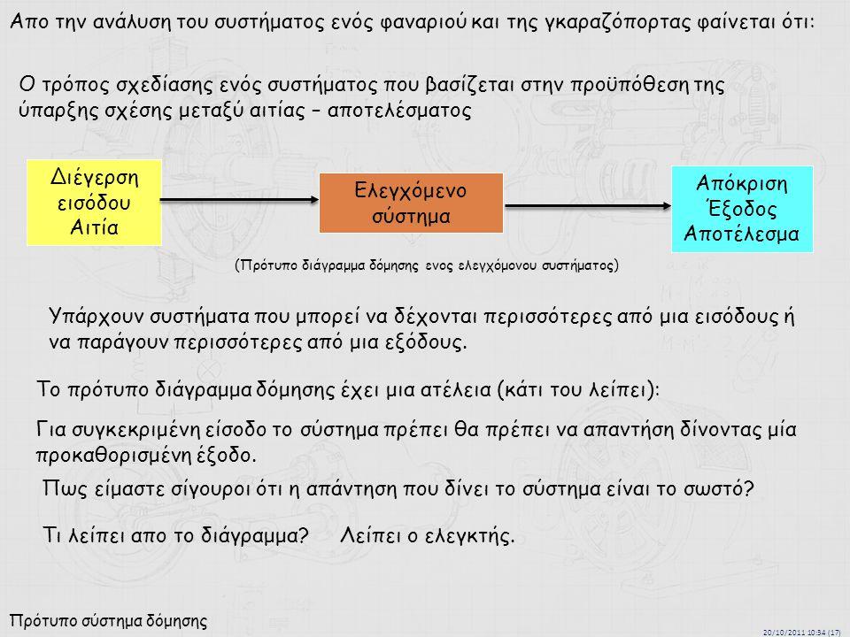 Πρότυπο σύστημα δόμησης