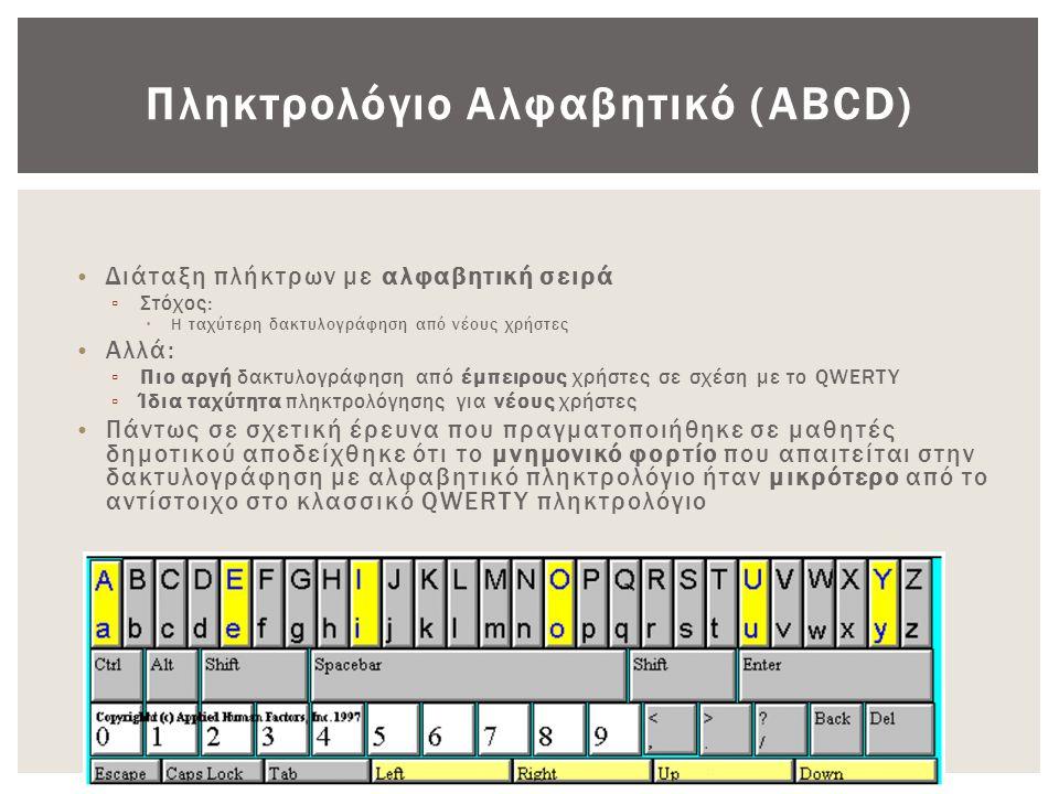 Πληκτρολόγιο Αλφαβητικό (ABCD)