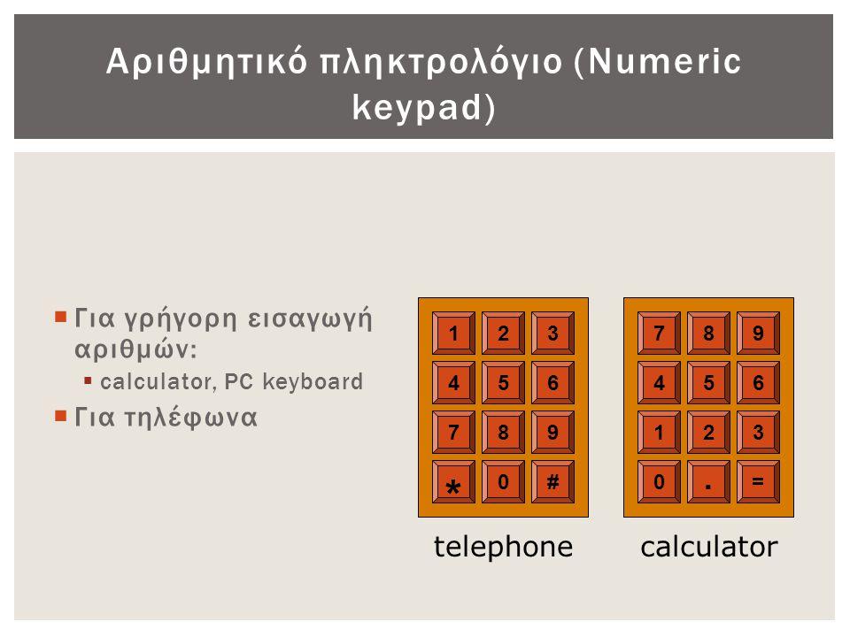 Αριθμητικό πληκτρολόγιο (Numeric keypad)