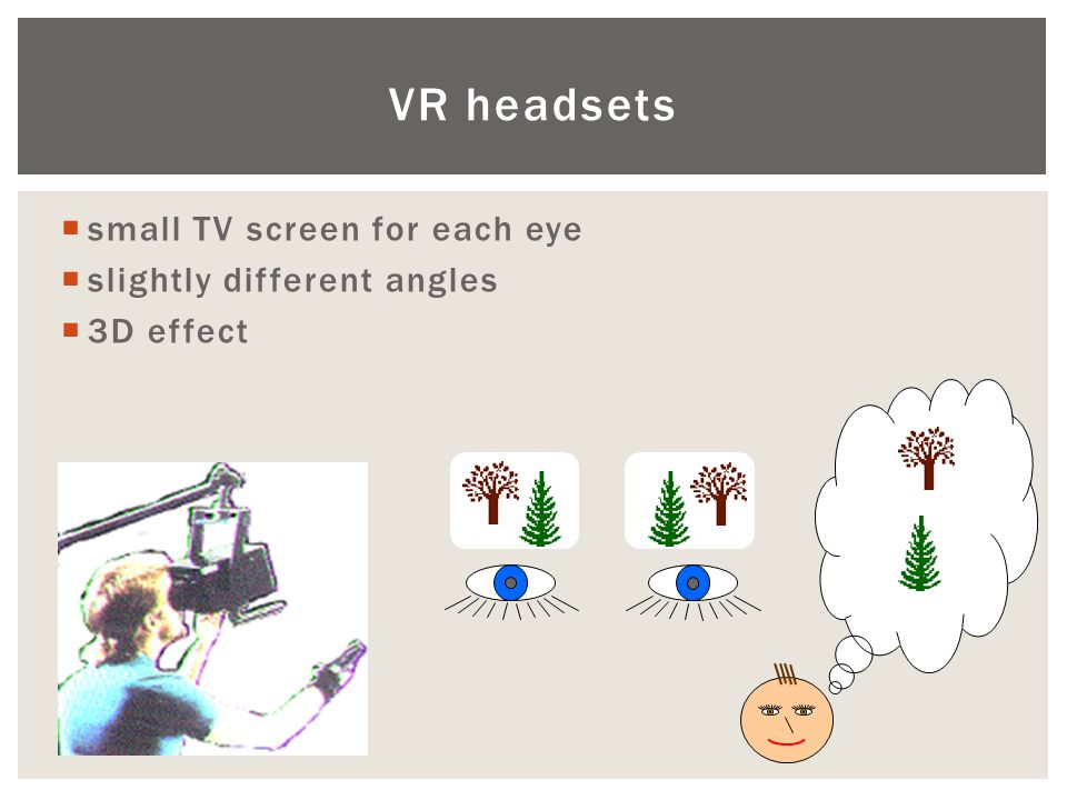 VR headsets small TV screen for each eye slightly different angles
