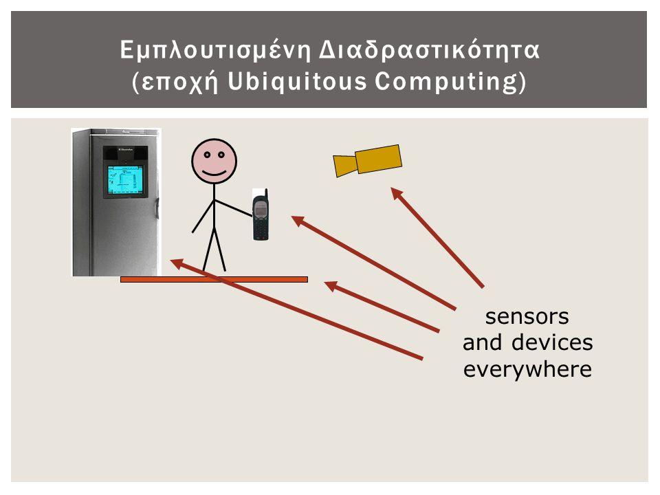 Εμπλουτισμένη Διαδραστικότητα (εποχή Ubiquitous Computing)