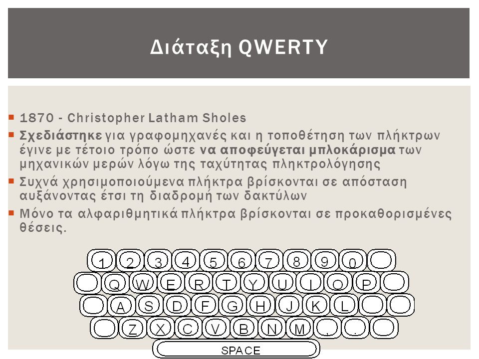 Διάταξη QWERTY 1870 - Christopher Latham Sholes