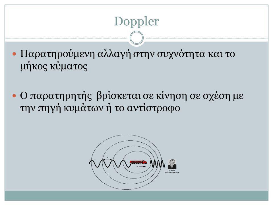 Doppler Παρατηρούμενη αλλαγή στην συχνότητα και το μήκος κύματος