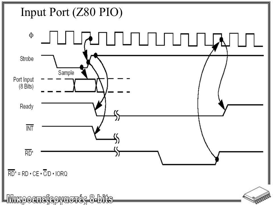 Input Port (Z80 PIO)