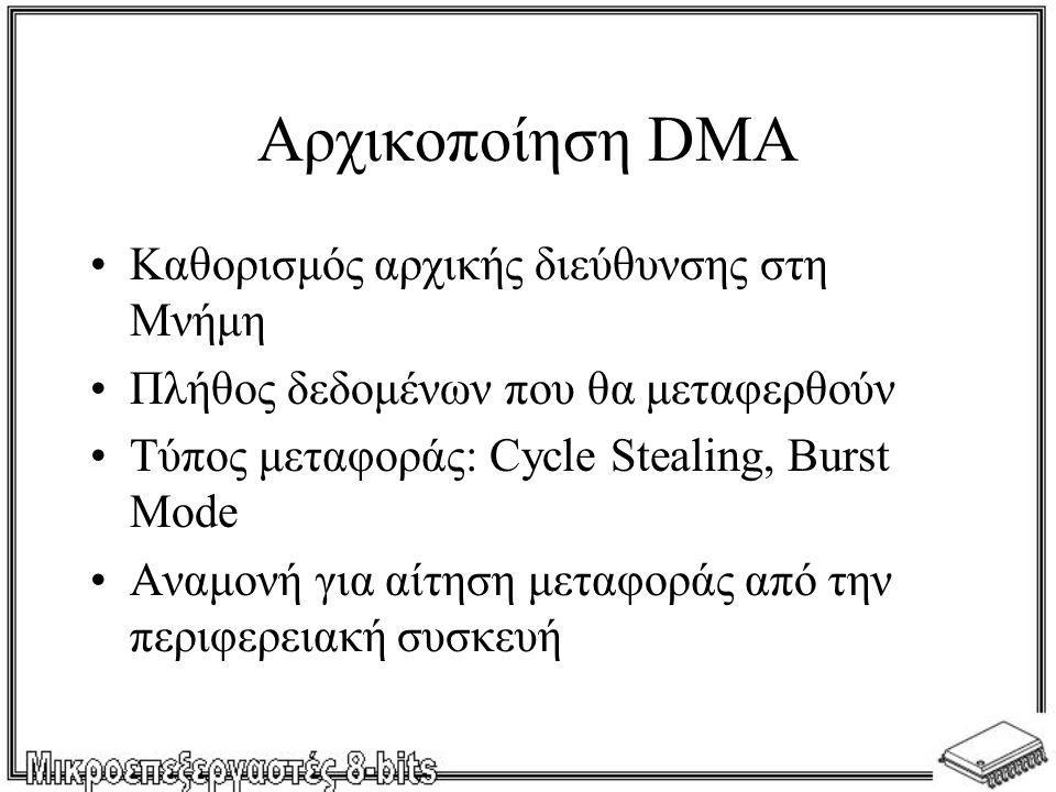 Αρχικοποίηση DMA Καθορισμός αρχικής διεύθυνσης στη Μνήμη