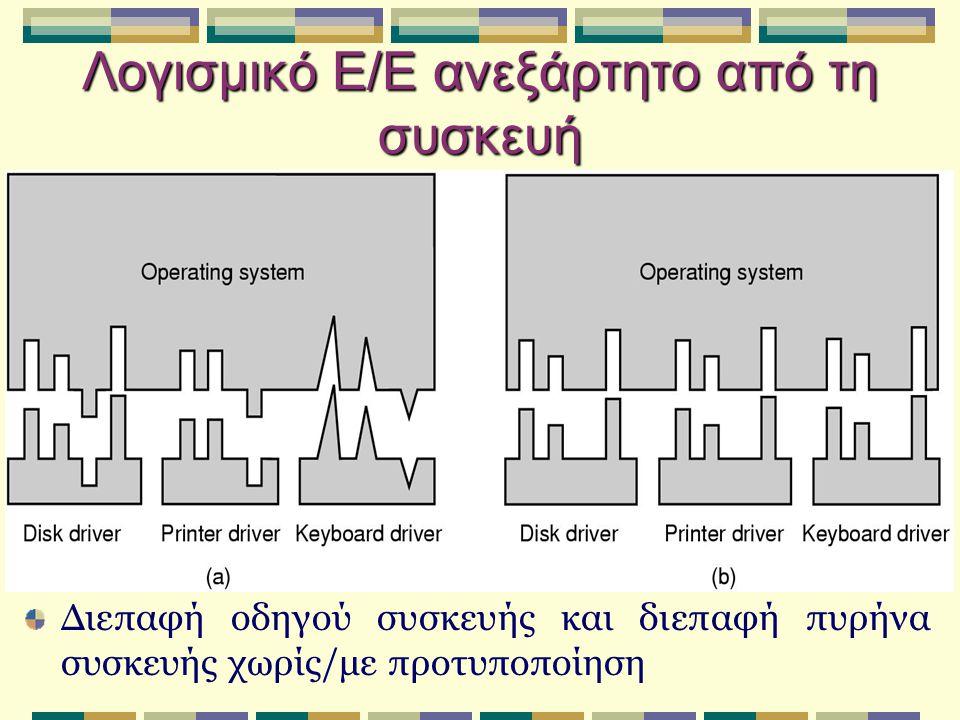 Λογισμικό Ε/Ε ανεξάρτητο από τη συσκευή