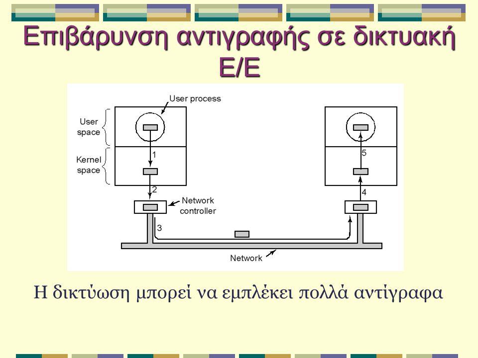 Επιβάρυνση αντιγραφής σε δικτυακή Ε/Ε