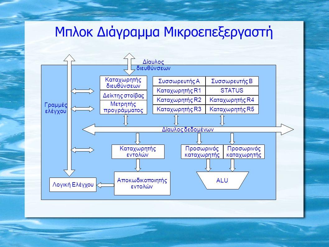 Μπλοκ Διάγραμμα Μικροεπεξεργαστή