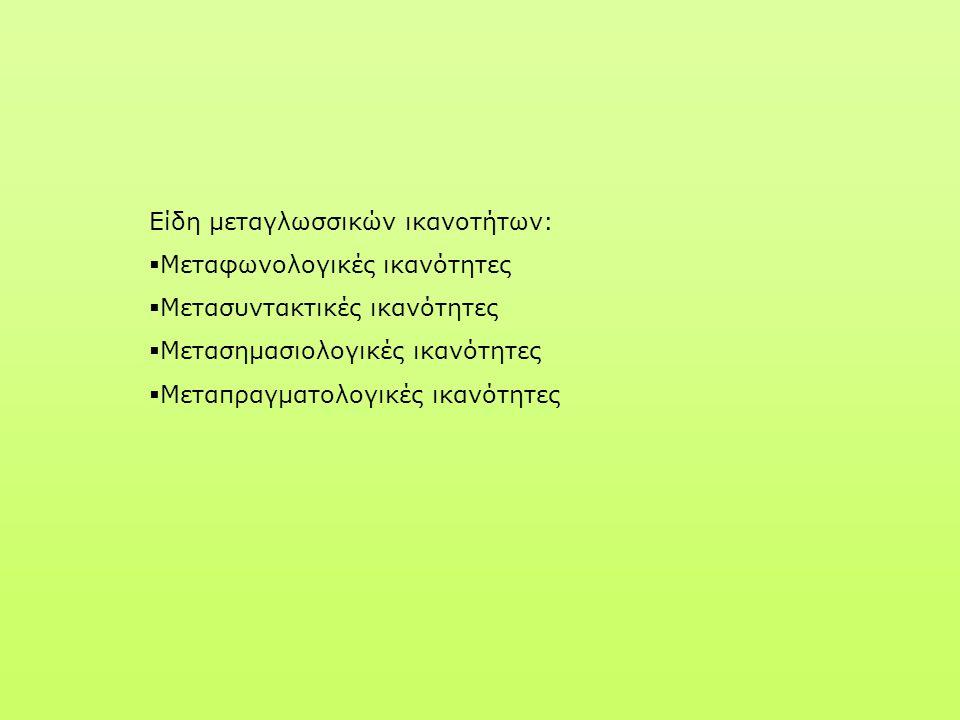 Είδη μεταγλωσσικών ικανοτήτων: