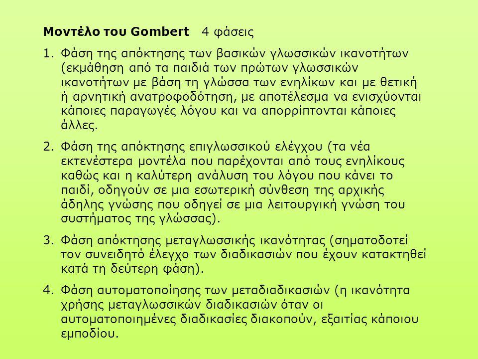 Μοντέλο του Gombert 4 φάσεις