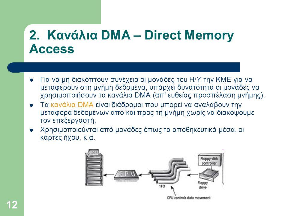 2. Κανάλια DMA – Direct Memory Access