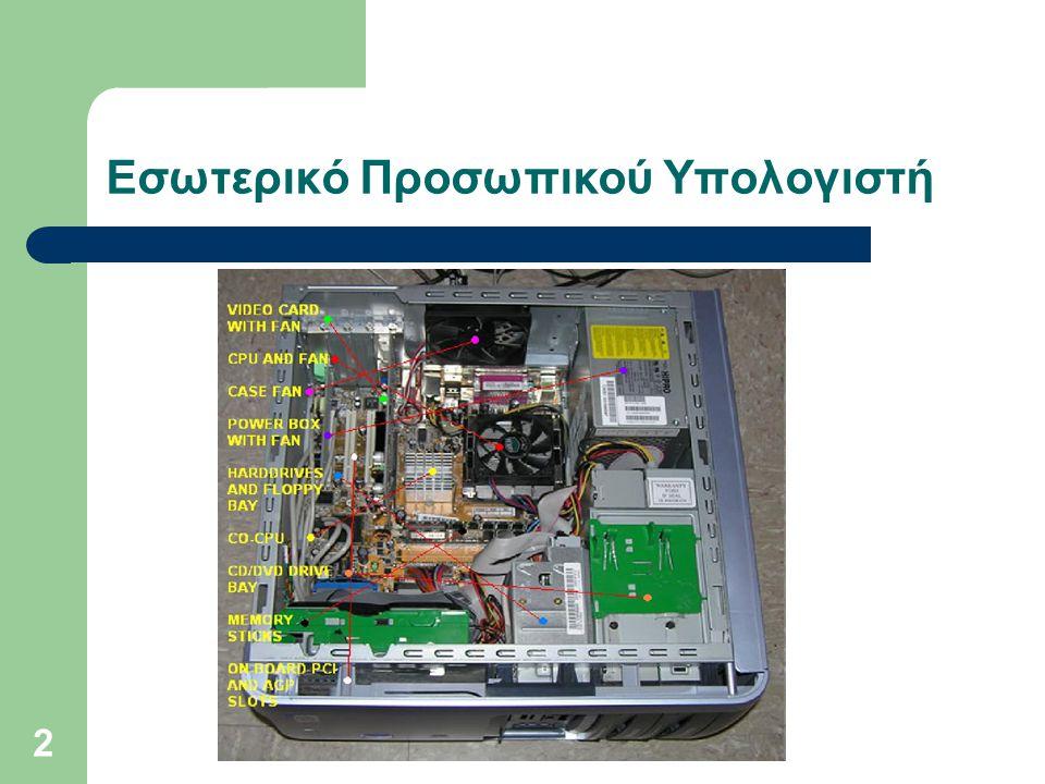 Εσωτερικό Προσωπικού Υπολογιστή