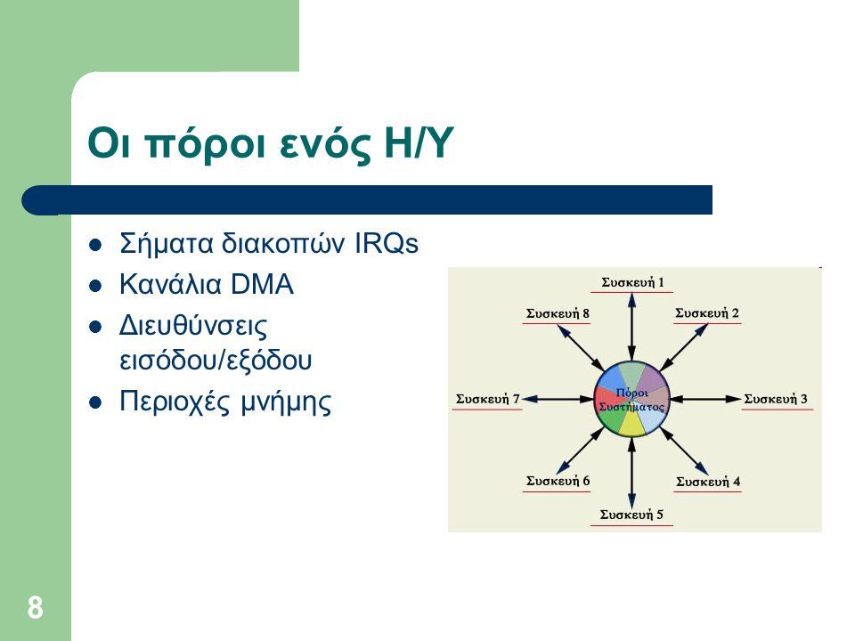 Οι πόροι ενός Η/Υ Σήματα διακοπών IRQs Κανάλια DMA
