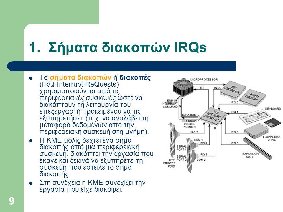 1. Σήματα διακοπών IRQs