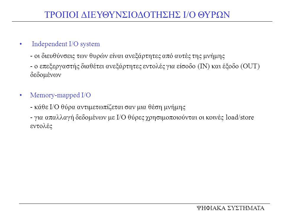 ΤΡΟΠΟΙ ΔΙΕΥΘΥΝΣΙΟΔΟΤΗΣΗΣ I/O ΘΥΡΩΝ