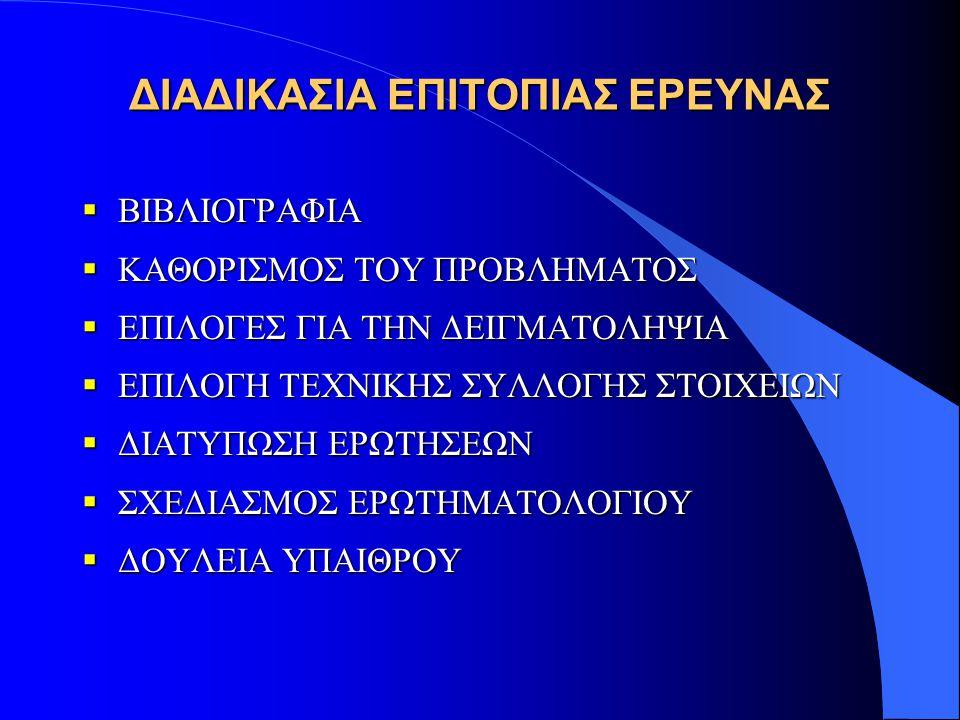 ΔΙΑΔΙΚΑΣΙΑ ΕΠΙΤΟΠΙΑΣ ΕΡΕΥΝΑΣ