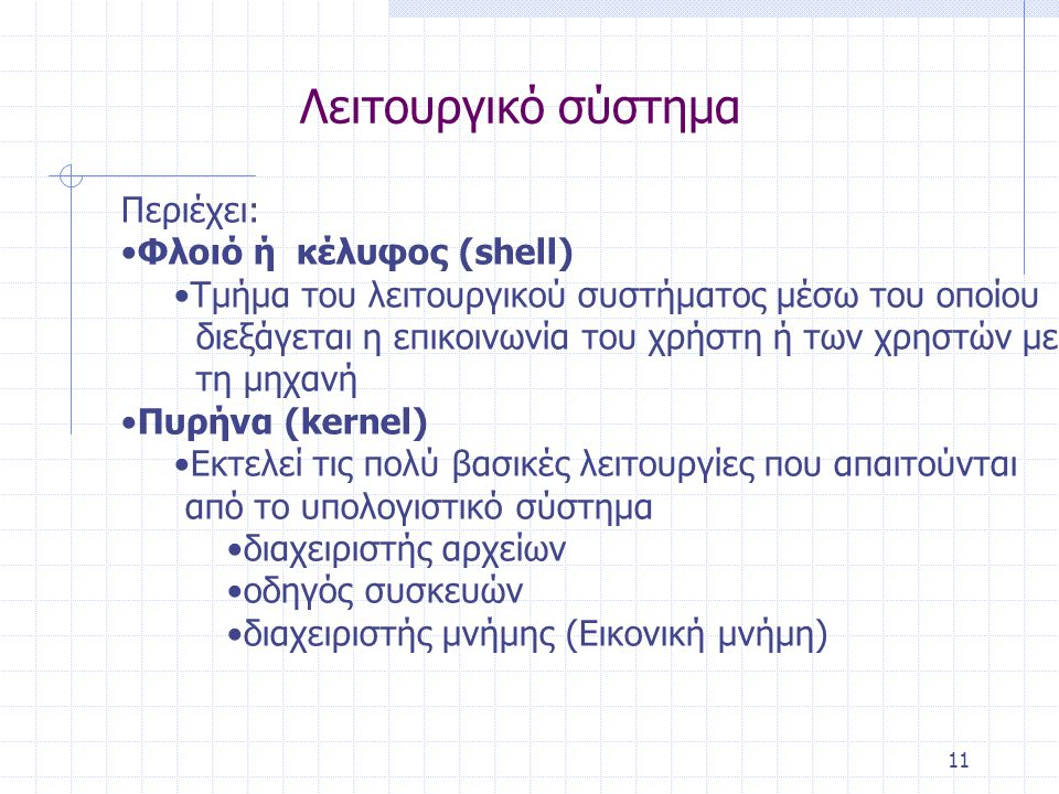 Λειτουργικό σύστημα Περιέχει: Φλοιό ή κέλυφος (shell)