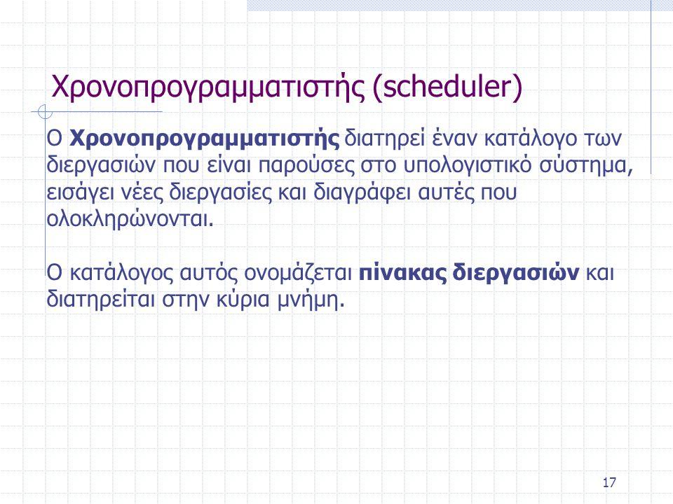 Χρονοπρογραμματιστής (scheduler)