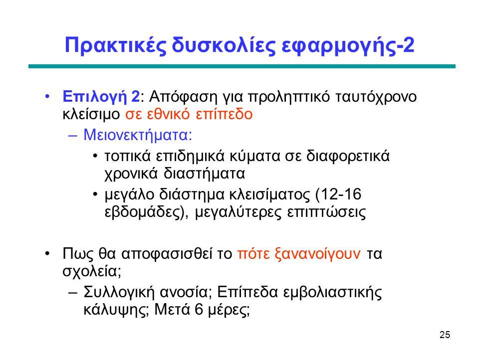Πρακτικές δυσκολίες εφαρμογής-2