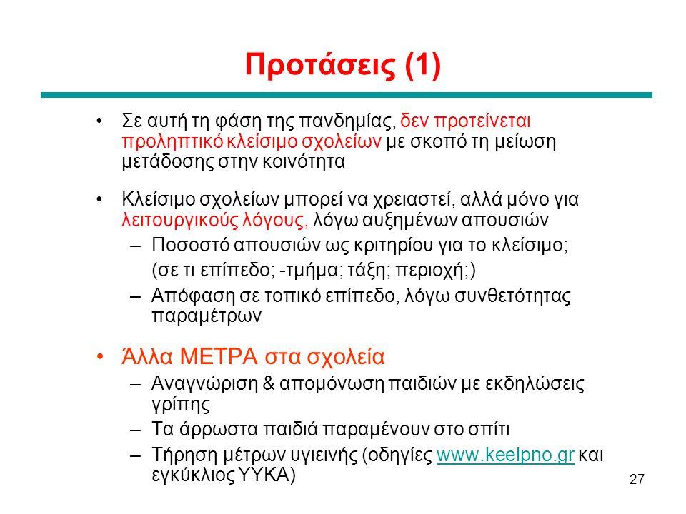 Προτάσεις (1) Άλλα ΜΕΤΡΑ στα σχολεία