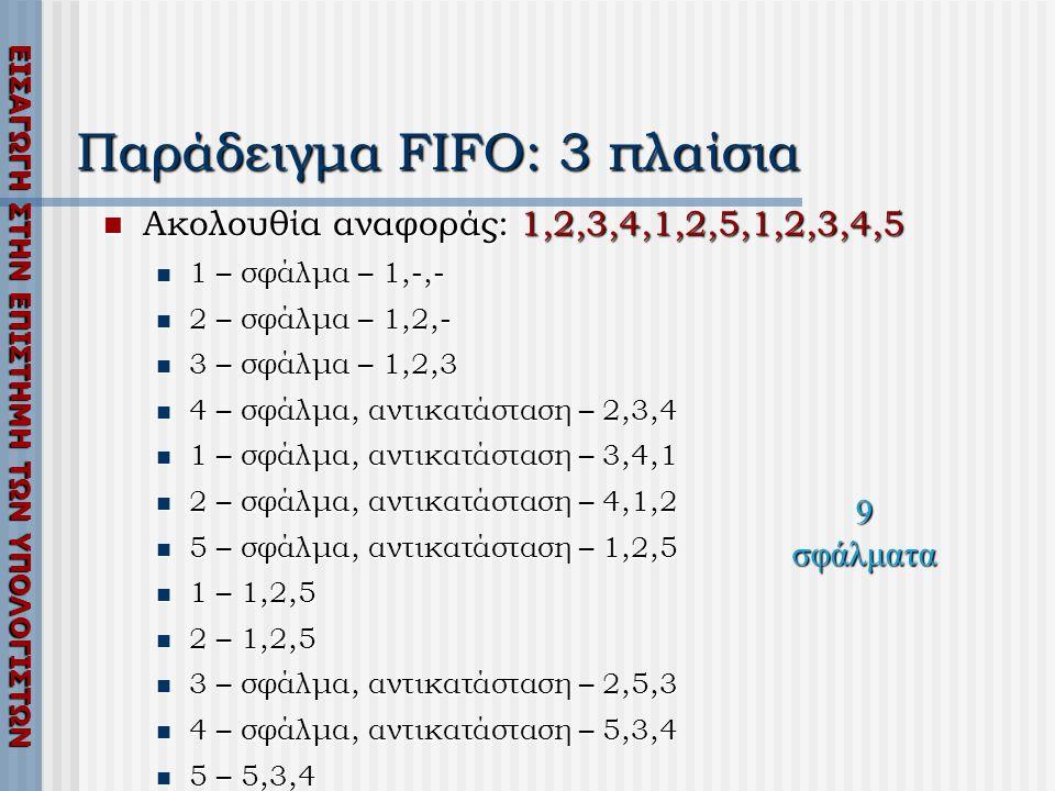 Παράδειγμα FIFO: 3 πλαίσια