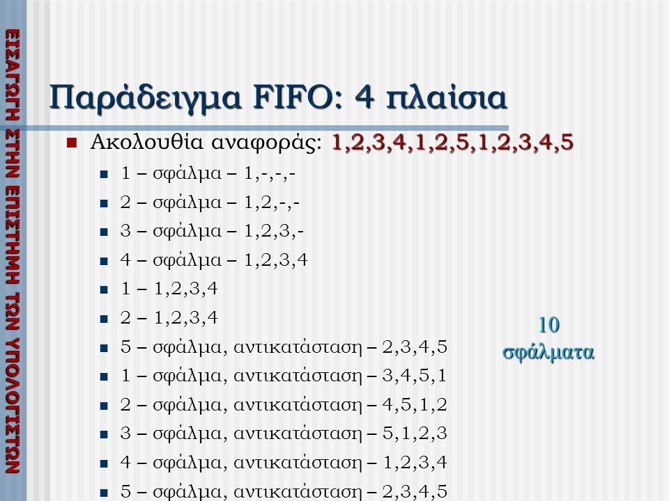 Παράδειγμα FIFO: 4 πλαίσια
