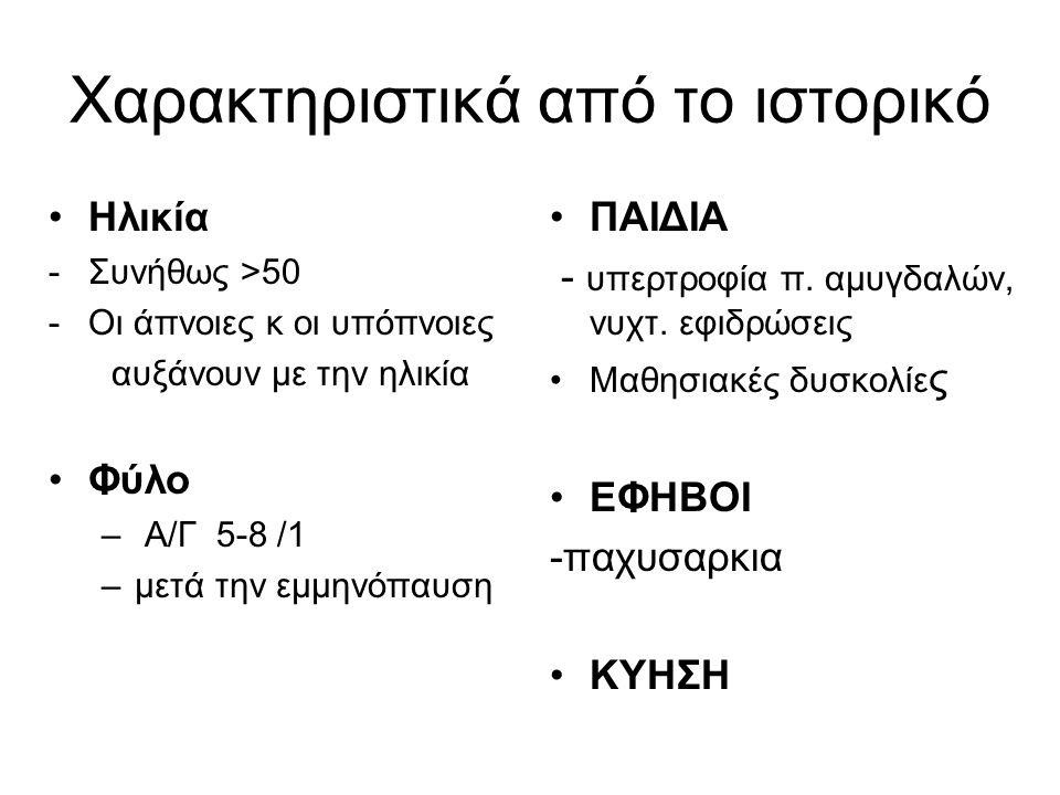 Χαρακτηριστικά από το ιστορικό