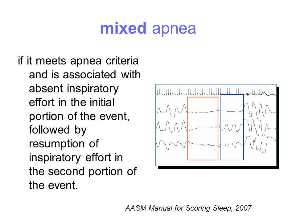 mixed apnea