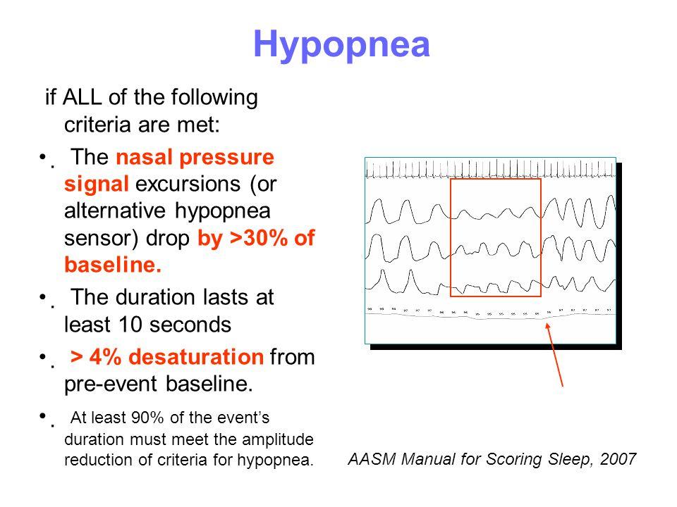 Ηypopnea if ALL of the following criteria are met: