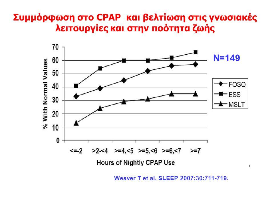 Συμμόρφωση στο CPAP και βελτίωση στις γνωσιακές λειτουργίες και στην ποότητα ζωής