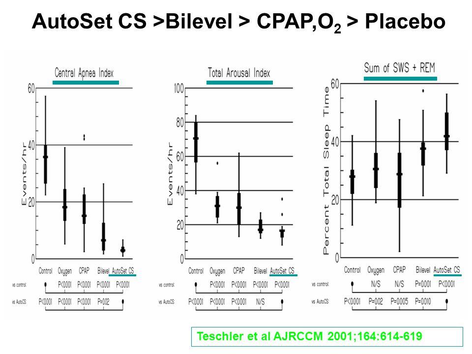 AutoSet CS >Bilevel > CPAP,O2 > Placebo