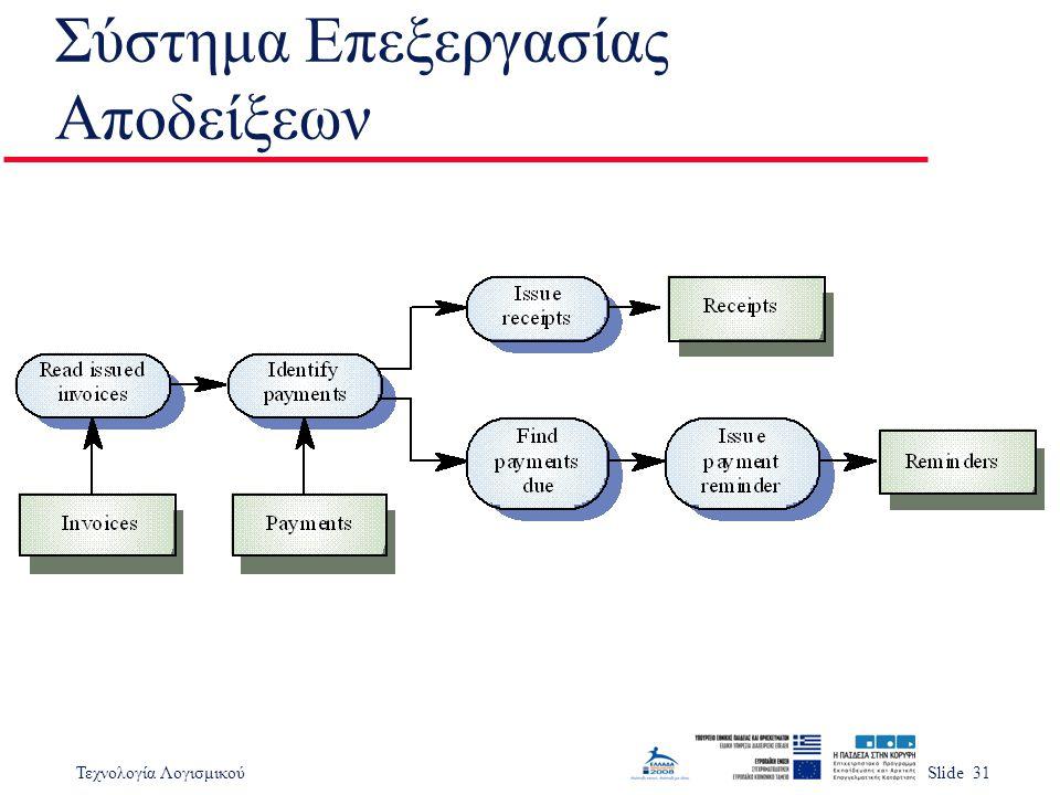 Σύστημα Επεξεργασίας Αποδείξεων