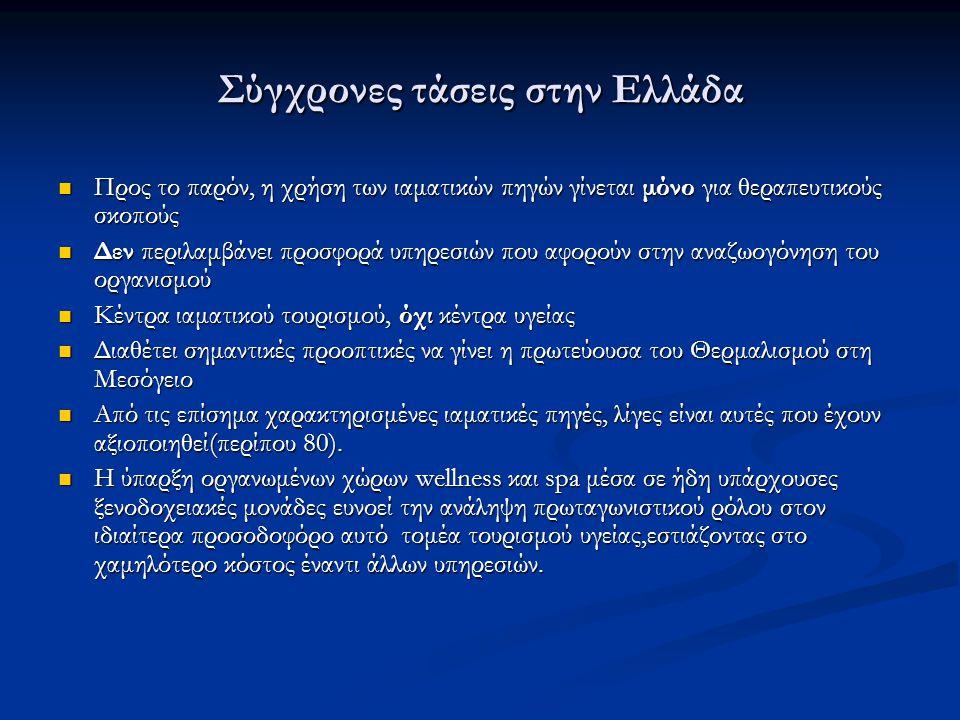 Σύγχρονες τάσεις στην Ελλάδα