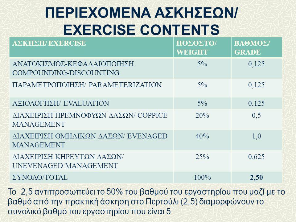 ΠΕΡΙΕΧΟΜΕΝΑ ΑΣΚΗΣΕΩΝ/ EXERCISE CONTENTS