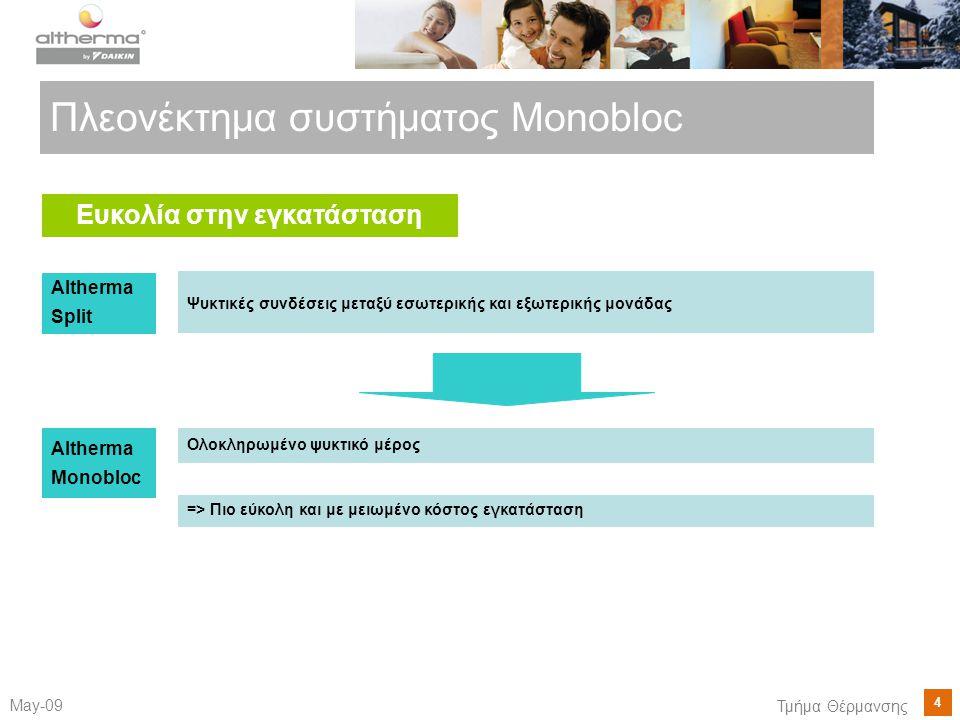 Πλεονέκτημα συστήματος Monobloc