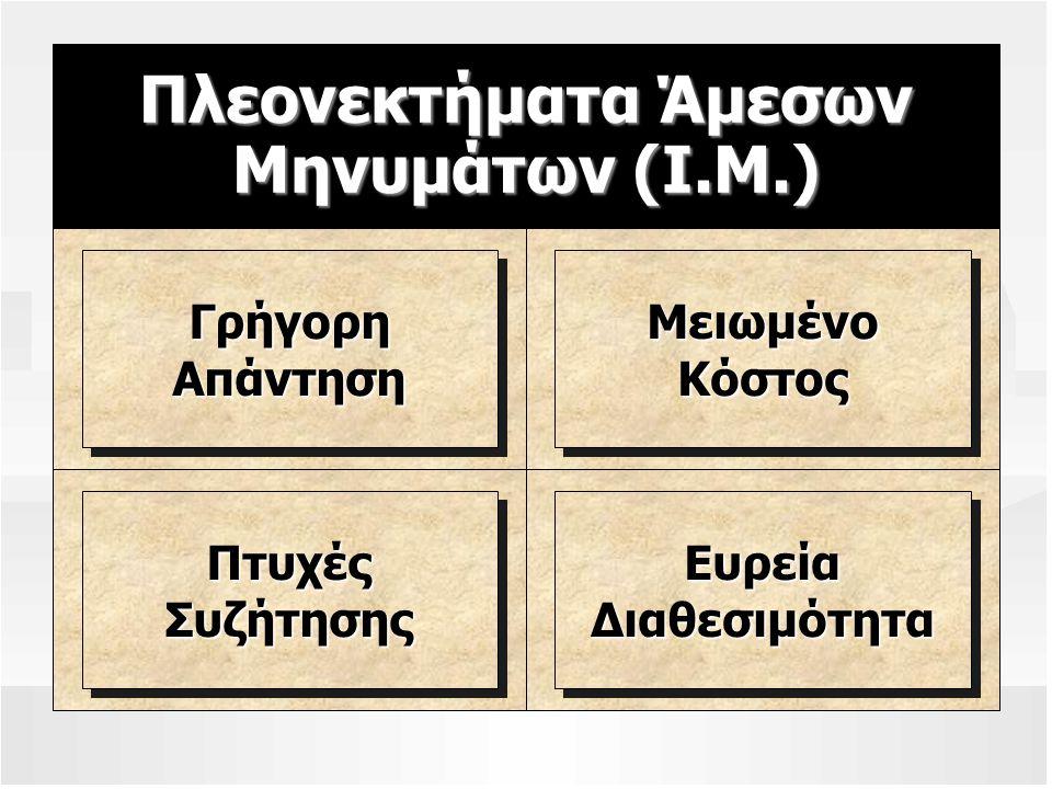 Πλεονεκτήματα Άμεσων Μηνυμάτων (Ι.Μ.)