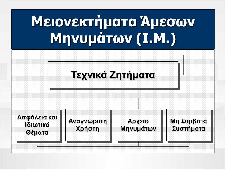 Μειονεκτήματα Άμεσων Μηνυμάτων (Ι.Μ.)