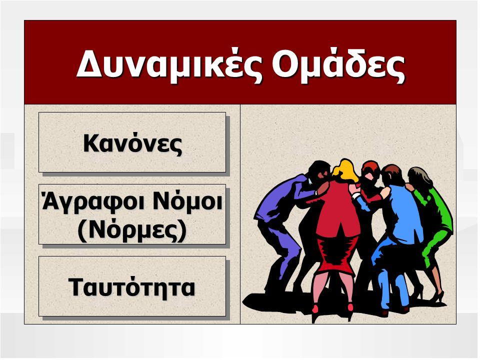 Δυναμικές Ομάδες Κανόνες Άγραφοι Νόμοι (Νόρμες) Ταυτότητα