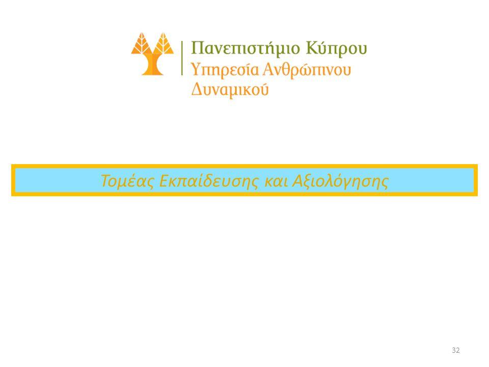 Τομέας Εκπαίδευσης και Αξιολόγησης