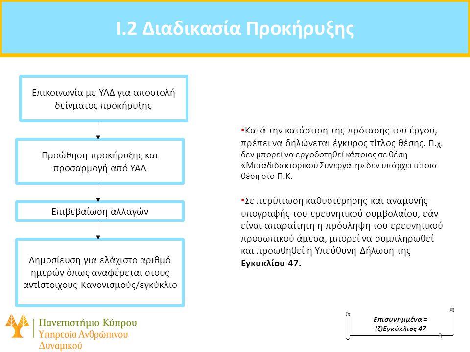 I.2 Διαδικασία Προκήρυξης