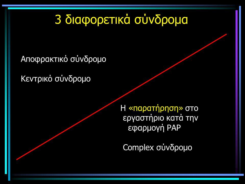 3 διαφορετικά σύνδρομα Αποφρακτικό σύνδρομο Κεντρικό σύνδρομο