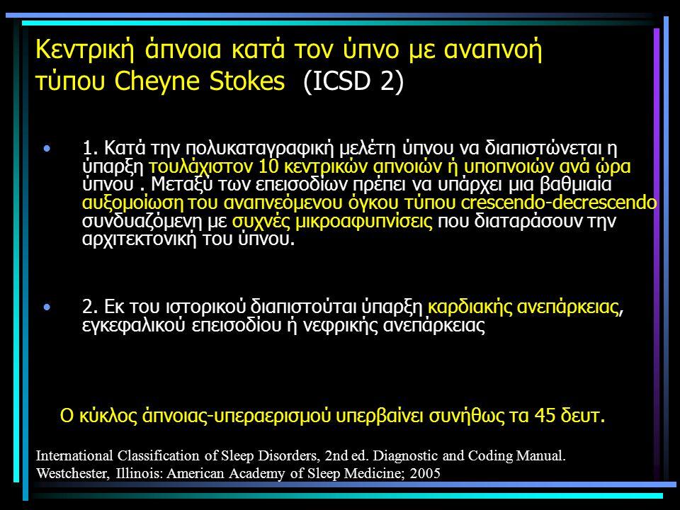 Κεντρική άπνοια κατά τον ύπνο με αναπνοή τύπου Cheyne Stokes (ICSD 2)