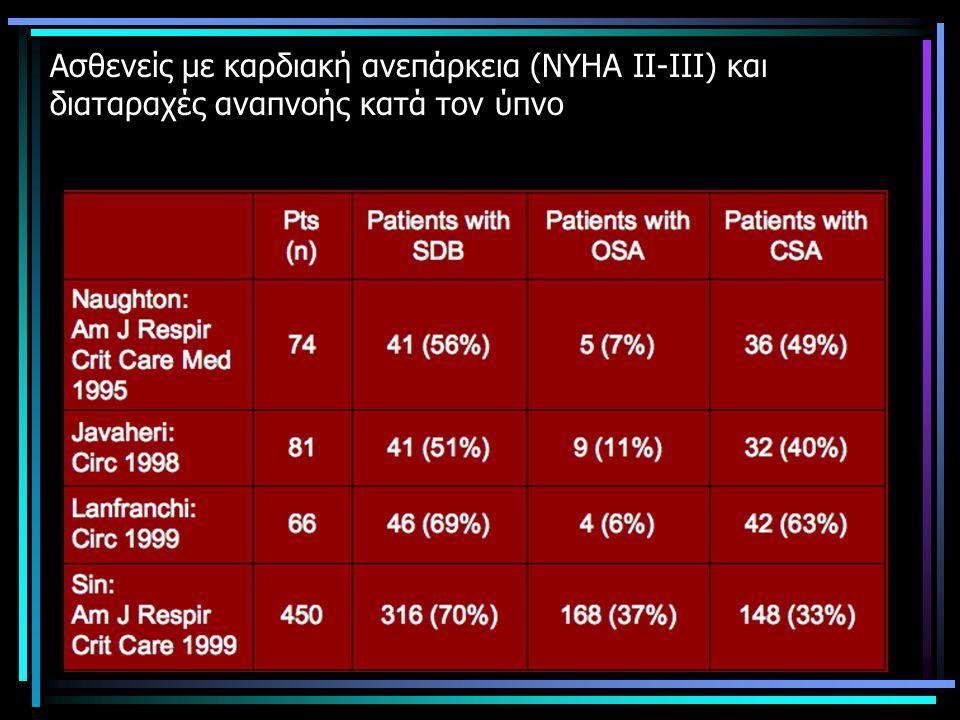 Aσθενείς με καρδιακή ανεπάρκεια (NYHA II-III) και διαταραχές αναπνοής κατά τον ύπνο