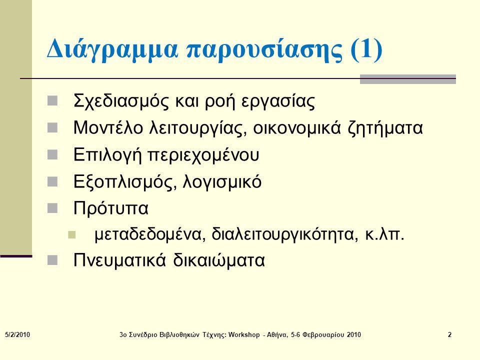 Διάγραμμα παρουσίασης (1)