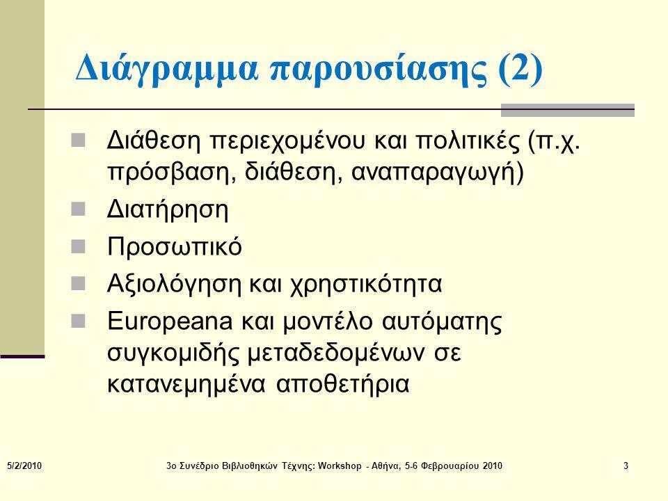 Διάγραμμα παρουσίασης (2)